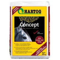 Hartog Concept